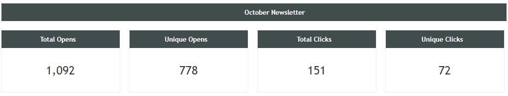 AWeber email marketing widgets