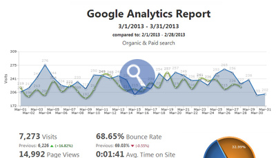 Analytics SEO Report